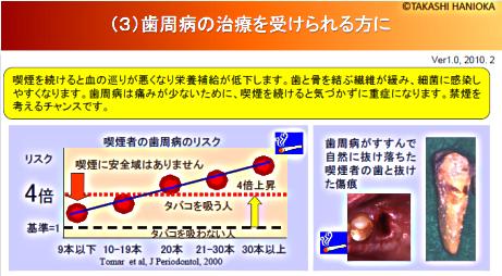 図:患者提示用カラーパネル(旧版)の例